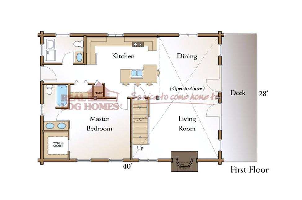 Piedmont Chalet Style Log Home Floorplan Real Log Homes C M Allaire